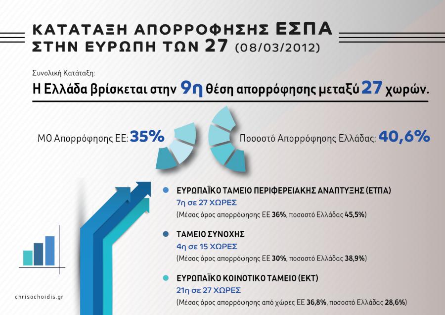 Chrisochoidis.gr_YPAAN_Infographics-05-900x636