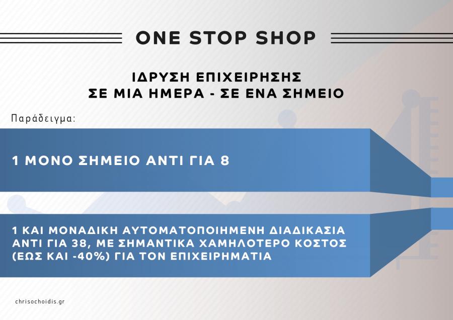 Chrisochoidis.gr_YPAAN_Infographics-07-900x636