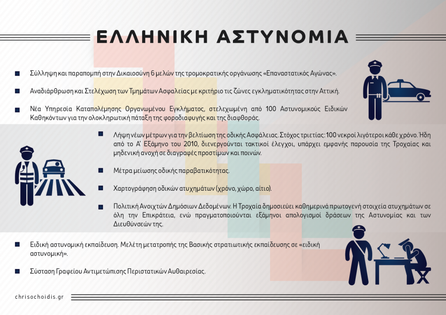 Chrisochoidis.gr_YPP_Infographics-03-900x636