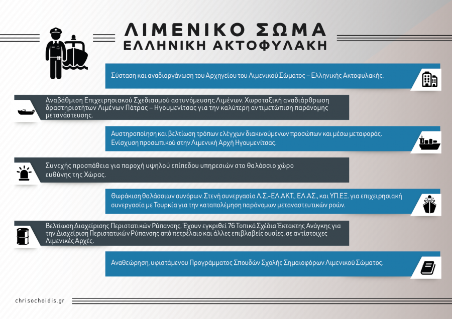 Chrisochoidis.gr_YPP_Infographics-05-900x636